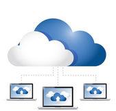 Cloud computing laptop connection illustration — Stock Photo