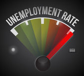 Unemployment rate level illustration — Stock Photo