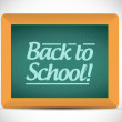 Back to school message written on a chalkboard — Stock Photo