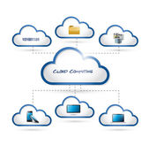 Cloud computing diagram connection concept. — Stock Photo