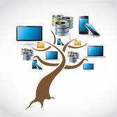 Technology tree illustration design — Stockfoto
