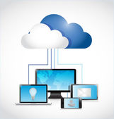 Technology electronics and cloud illustration — Stock Photo