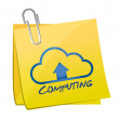 Cloud computing message and illustration on a post — Stock Photo