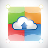 Cloud and color blocks ready for customization — Stock Photo