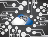 Cloud computing over a circuit board illustration — Stock Photo