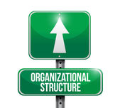 Organizational structure road sign illustration — Stock Photo