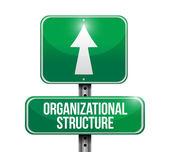 Organizational structure road sign illustration — Stock Photo