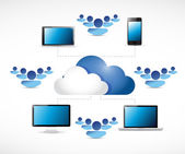 Cloud computing connection network illustration — Stock Photo