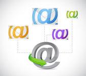 At symbol email communication concept illustration — Zdjęcie stockowe