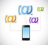Phone email communication concept illustration — Zdjęcie stockowe