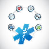 Medical symbol health care diagram illustration — Stock Photo