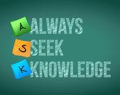 Always seek knowledge message illustration — Stock Photo