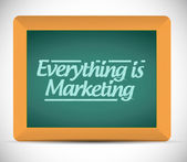 Everything is marketing message. illustration — Stock Photo