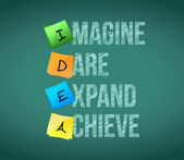 Idea. imagine, dare, expand, achieve — Stock Photo