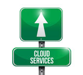 Cloud services road sign illustration design — Stock Photo