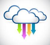 Cloud arrows destinations illustration — Stock Photo