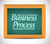 Business process on a chalkboard. illustration — Stock Photo