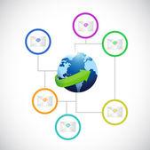 Communication emails around the globe. i — Stock Photo