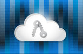 Cloud security concept illustration design — Stock Photo