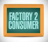 Factory to customers written on a chalkboard. — Stock Photo