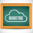 Stock Photo: Marketing cloud sign on blackboard. illustration