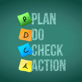 Plan do check action message illustration — Stock Photo