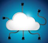 Il cloud computing cavo di collegamento. illustrazione — Foto Stock