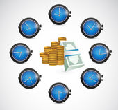 Time is money concept illustration design — Foto de Stock