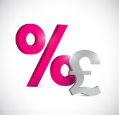Pound currency and percentage symbol — Stockfoto