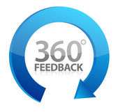 360 cycle feedback symbol illustration design — 图库照片