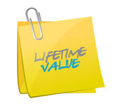Lifetime value post illustration design — Stock Photo