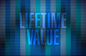Lifetime value message illustration design — Stock Photo