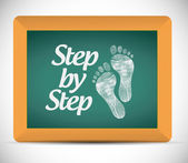 Step by step message on a chalkboard — Stock Photo