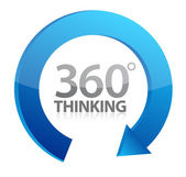360 thinking cycle illustration design — Stock Photo