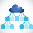Infographics cloud network illustration design — Stock Photo #43568879