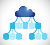 Infographics cloud network illustration design — Stock Photo