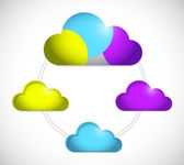 Cloud computing network connection illustration — Stock Photo