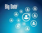 Big data network communication diagram — Foto Stock
