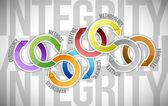 Integrity cycle color diagram illustration design — Stockfoto