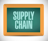 Supply chain message illustration design — Stock Photo