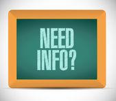 Need info blackboard message illustration design — 图库照片