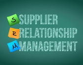 Supplier relationship management on a board — Stock Photo