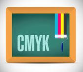 Cmyk message sign illustration design — Stock Photo