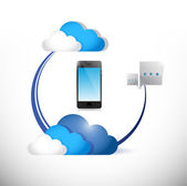 Phone cloud computing connection concept — Stock Photo
