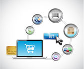 Shopping or buying online and e commerce — Stock Photo