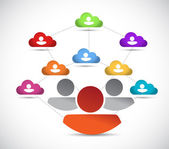 Cloud avatar people network connection. — Stock Photo