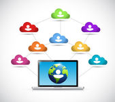 Cloud people network technology — Stock Photo
