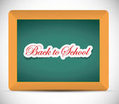 Terug naar school bericht aan boord — Stockfoto