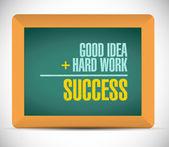 Success equation message illustration design — 图库照片
