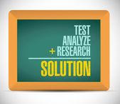 Test, analiz, araştırma ve çözümleri mesajları — Stok fotoğraf
